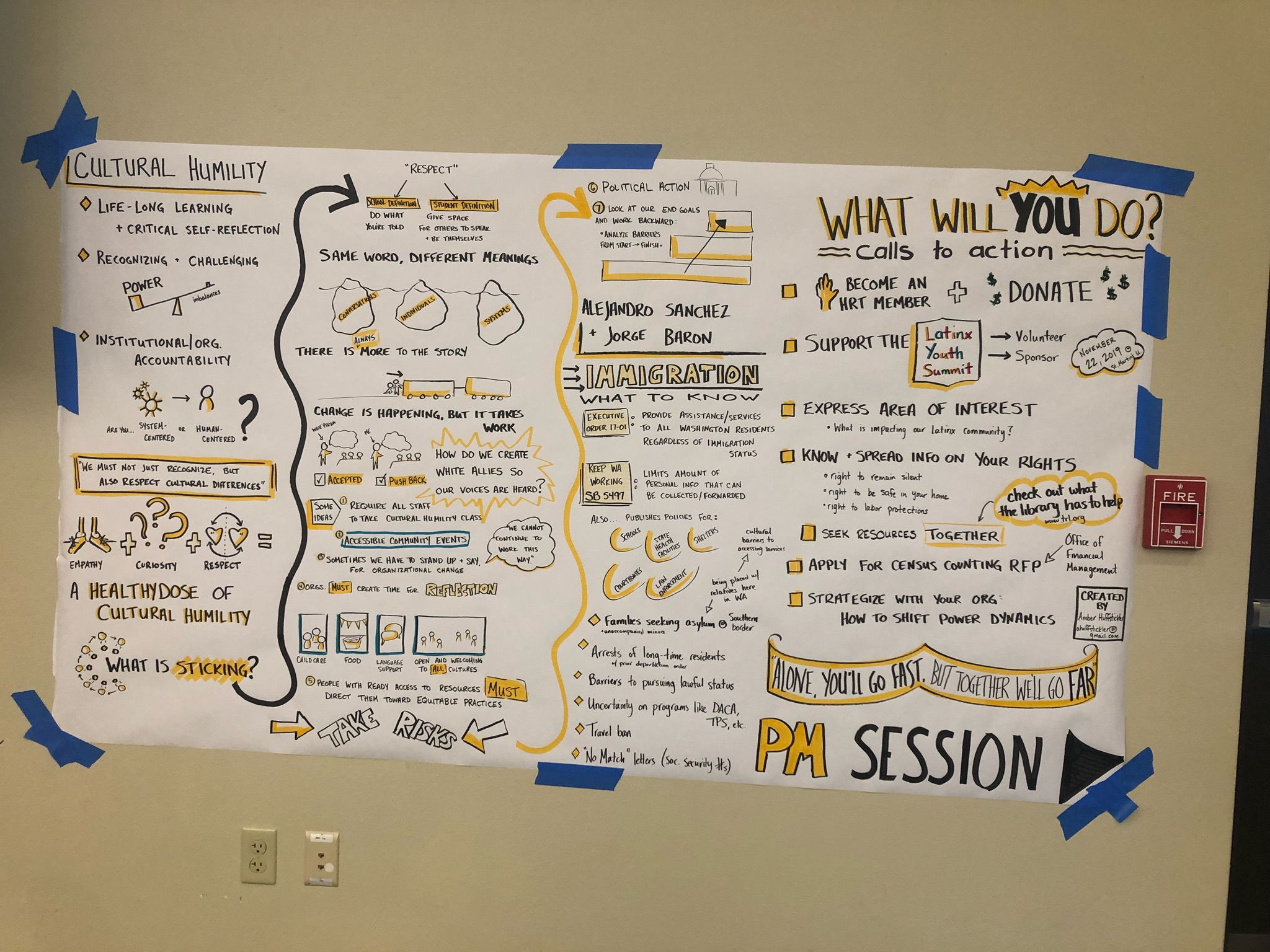 Visual Recording PM Session